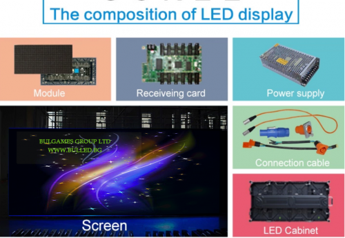 P2.5 LED screen with Casting cabinet